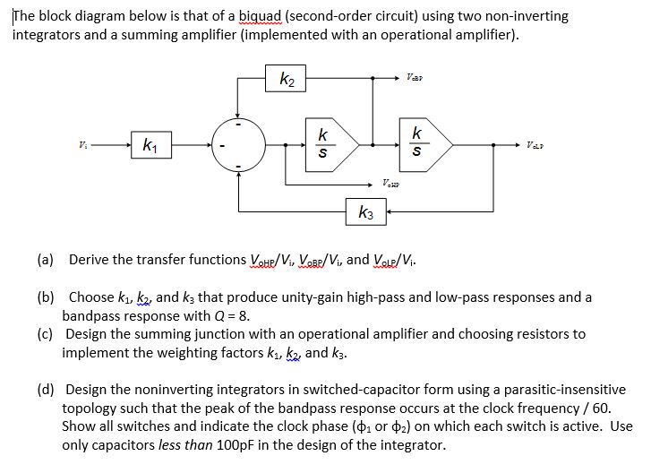 The Block Diagram Below Is That Of A Biquad (secon