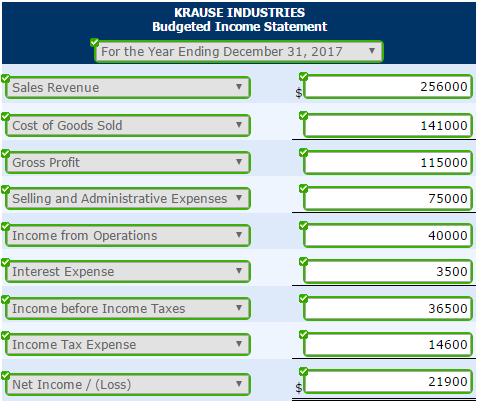 Krause Industries Balance Sheet At December 31 2 Cheggcom
