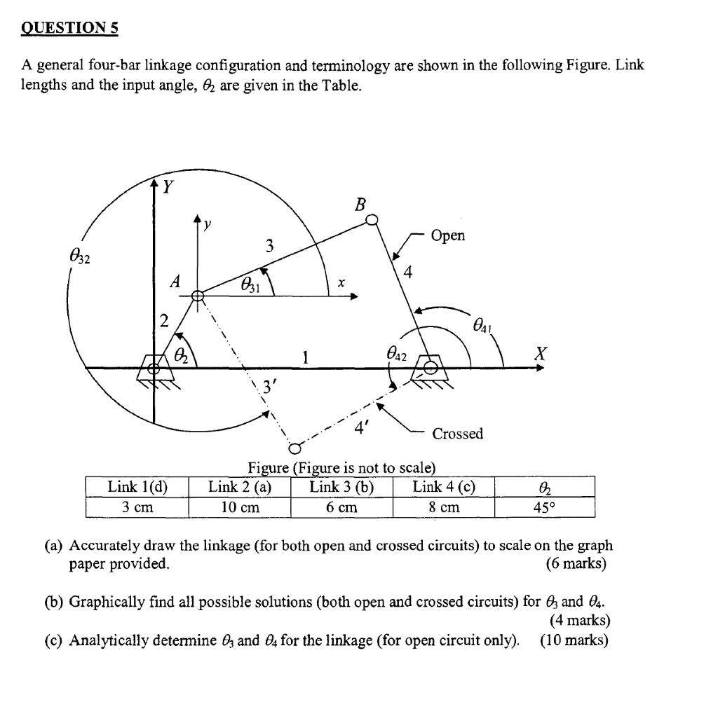 Question 5 A General Fourbar Linkage Configuration And Terminology Are  Shown In The Following
