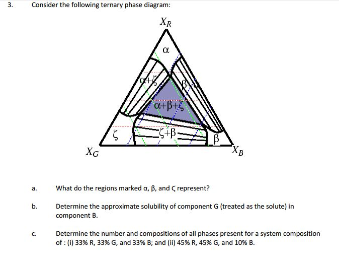 Solved Consider The Following Ternary Phase Diagram What