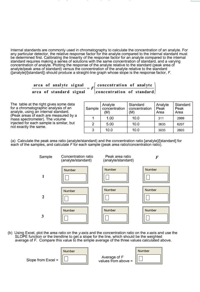 response factor chromatography