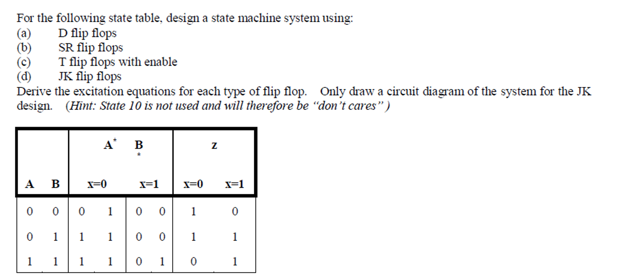 Solved For The Following State Table Design A Mach T Flip Flop Circuit Diagram