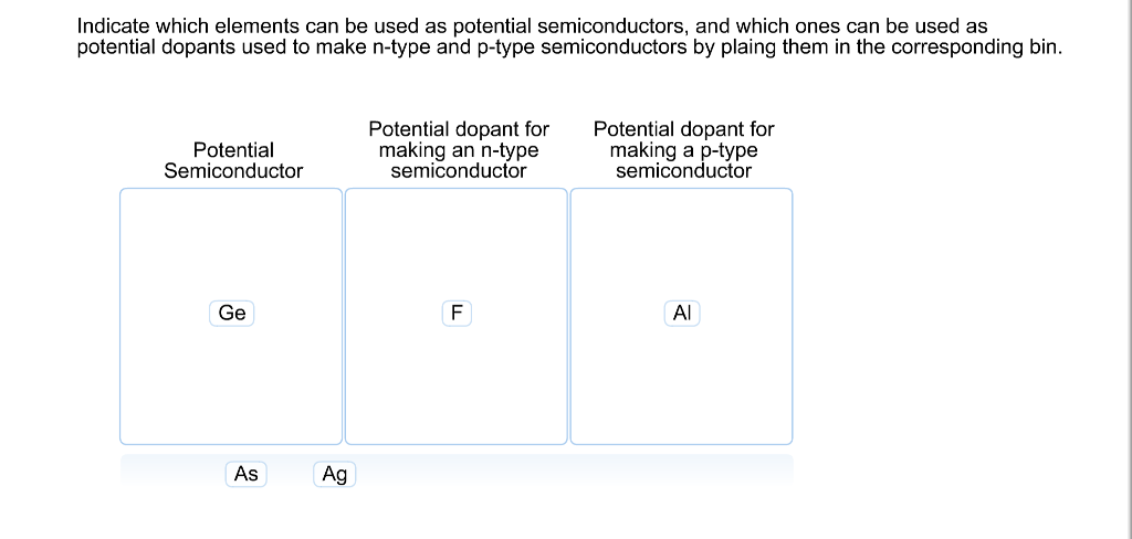 ndicate which elements can be used as potential semiconductors and which ones can be used