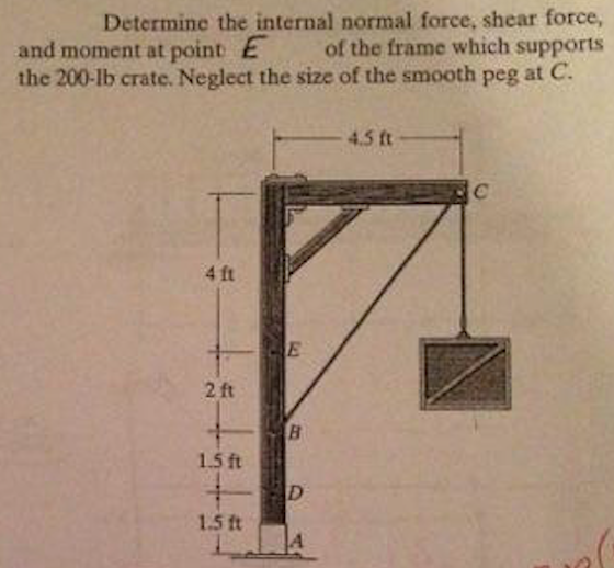 Solved: Determine The Internal Normal Force, Shear Force ...