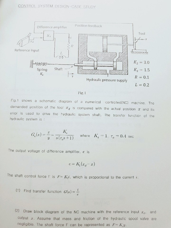 Solved: Fig 1 Shows A Schematic Diagram Of A Numerical Con ... on