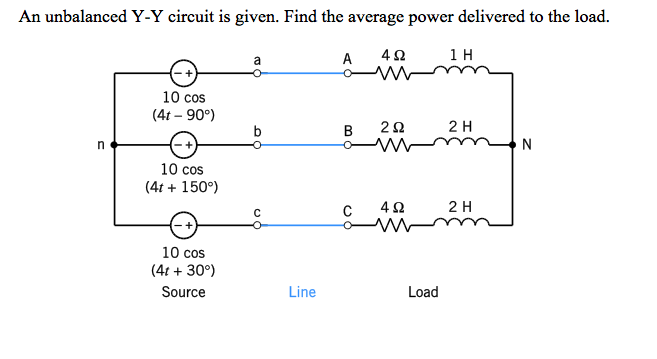 An unbalanced Y-Y circuit is given. Find the average power delivered to the load. 10 cos (41-90%) 2Ω 2H 10 cos (4t+150) 4Ω 2H 10 cos 4t30°) Source Line Load