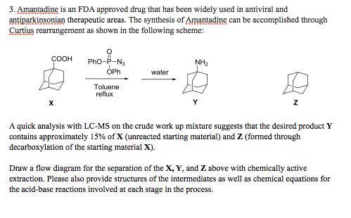 Symmetrel Drug Study