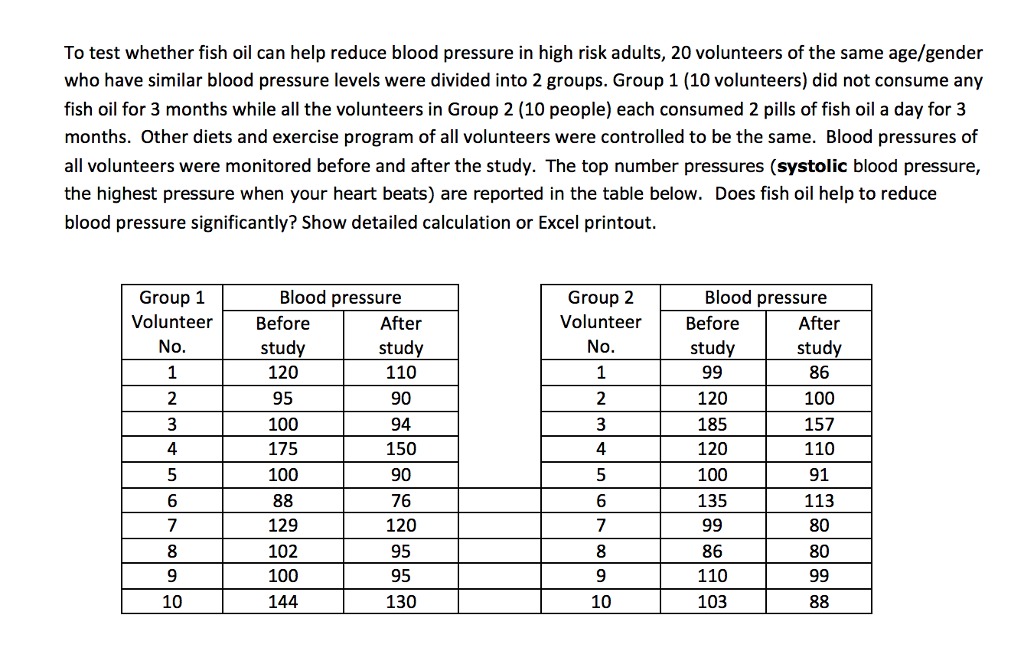 Question: To test whether fish oil can help reduce blood pressure in high  risk adults, 20 volunteers of the.