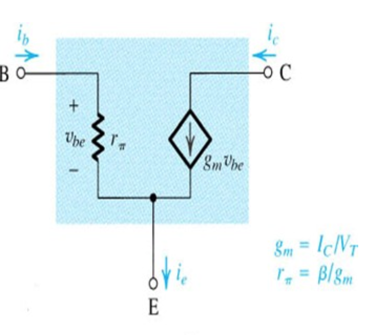 Which Component(s) Determine The Low Frequency Cut
