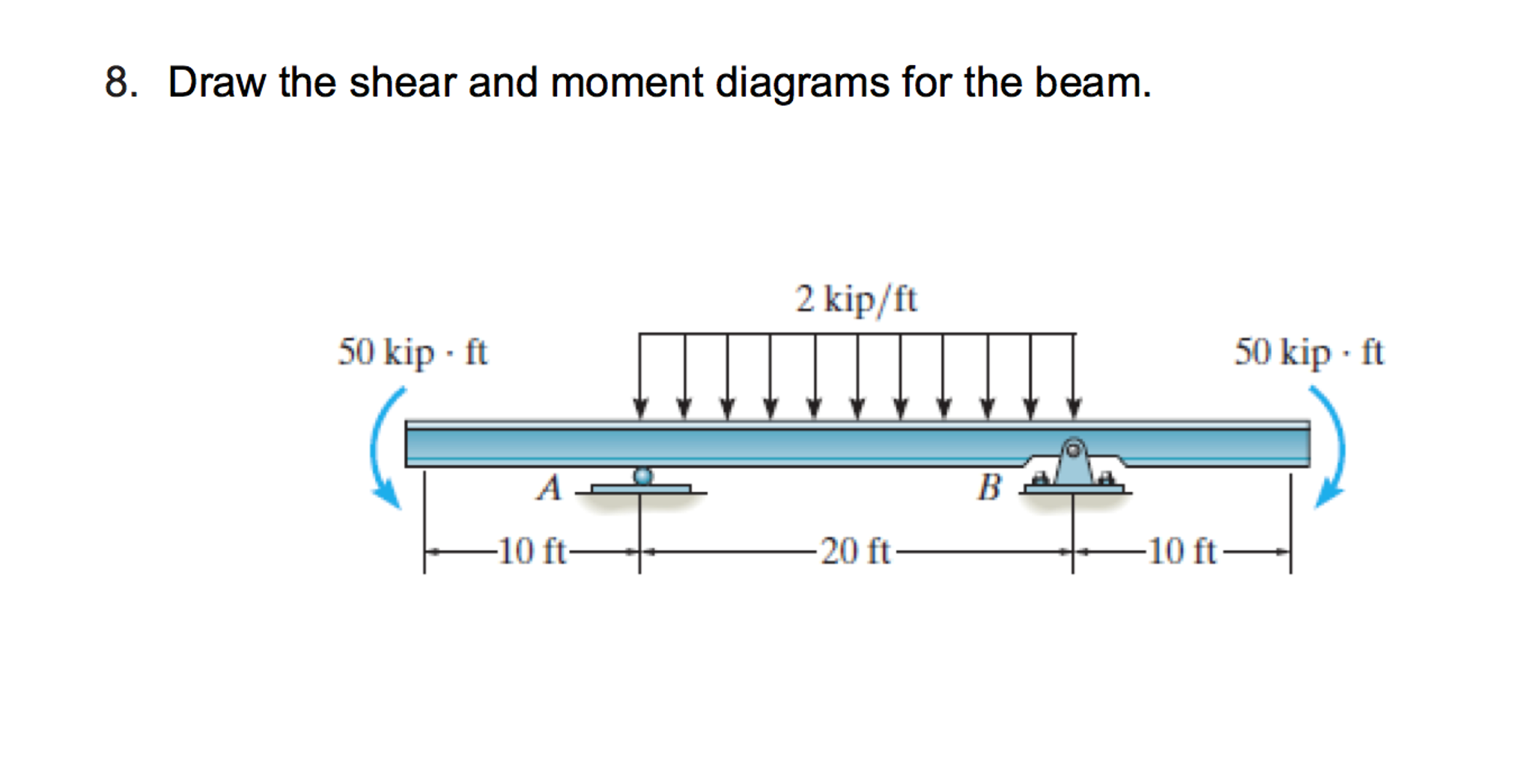 Solved 8 Draw The Shear And Moment Diagrams For Beam