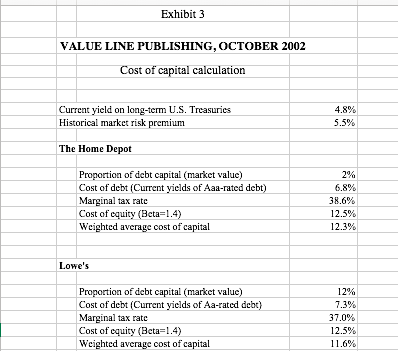 case value line publishing