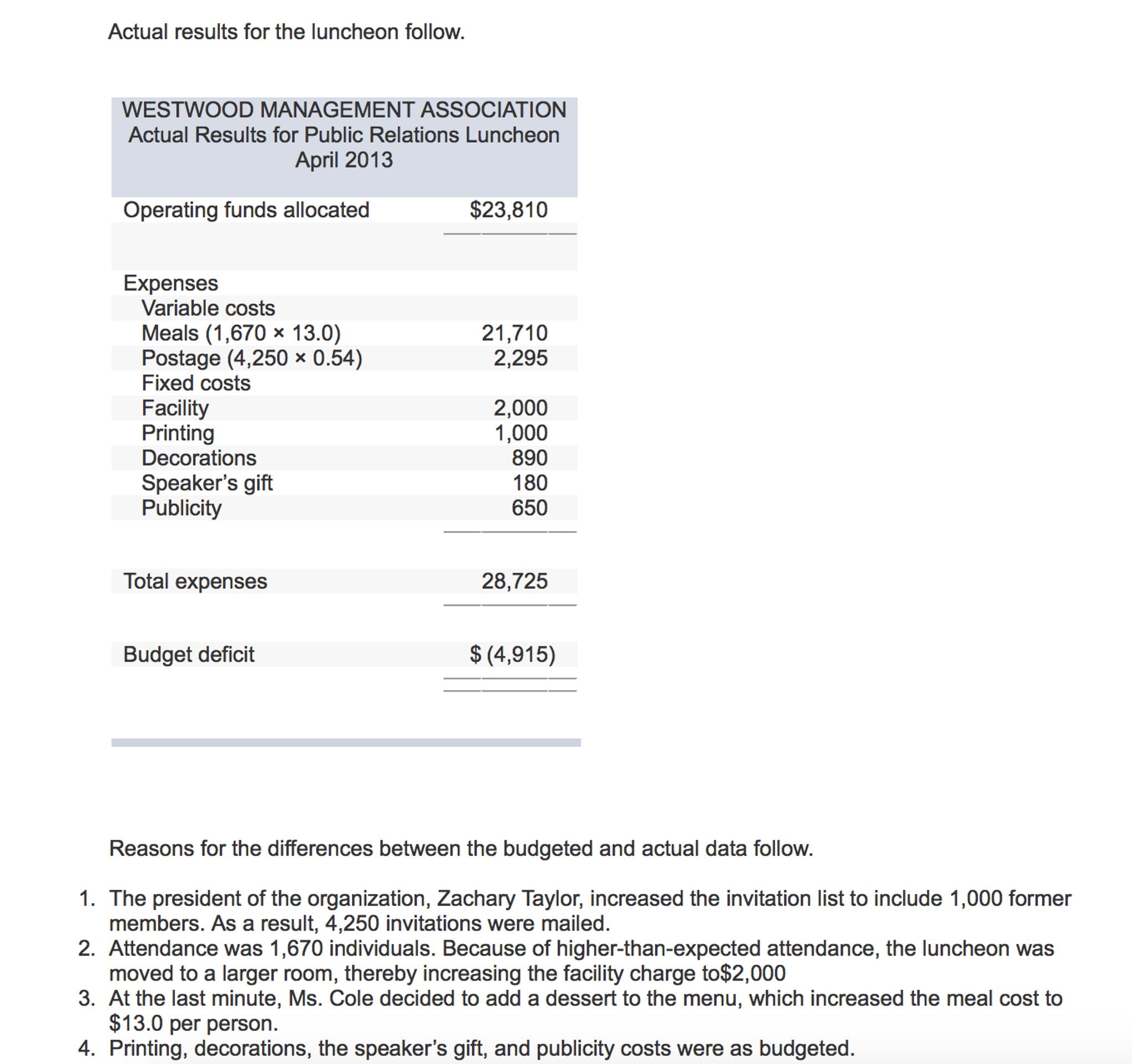 Wunderbar Budgetvorlage Für Public Relations Ideen - Entry Level ...