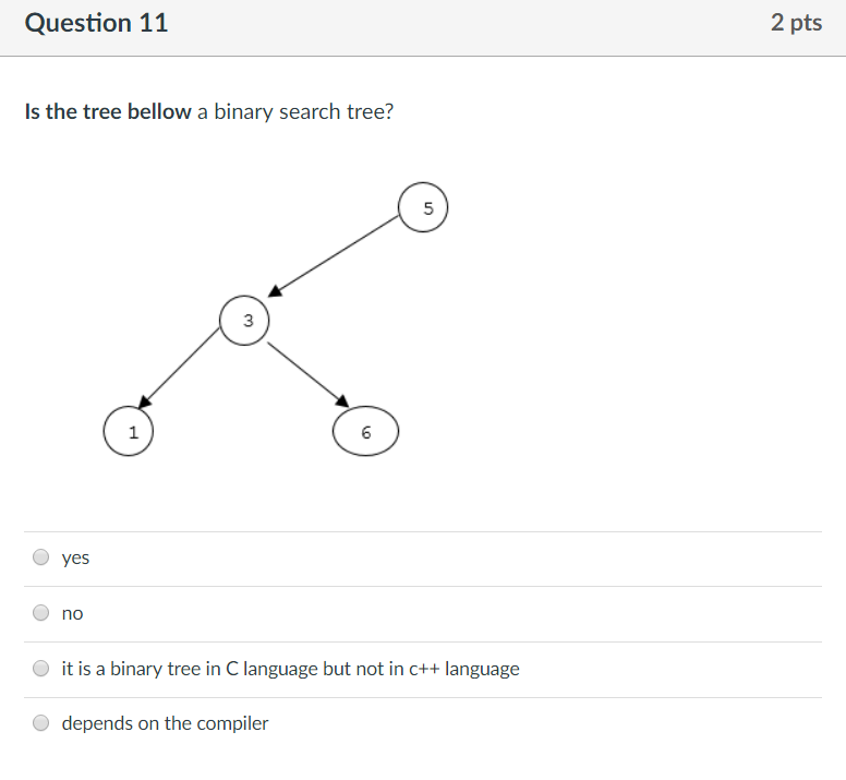Solved: Question 11 2 Pts Is The Tree Bellow A Binary Sear