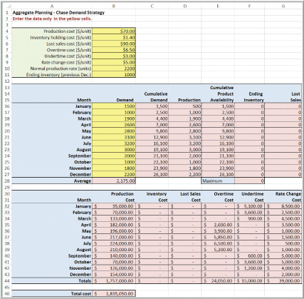 production plan excel template