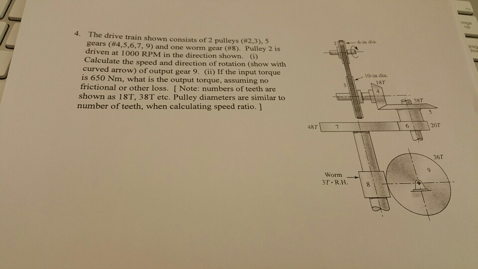 Pulley And Gears Test : The drive train shown consists of pulleys