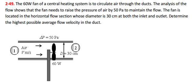 Solved: 2-49. The 60W Fan Of A Central Heating System Is T ...