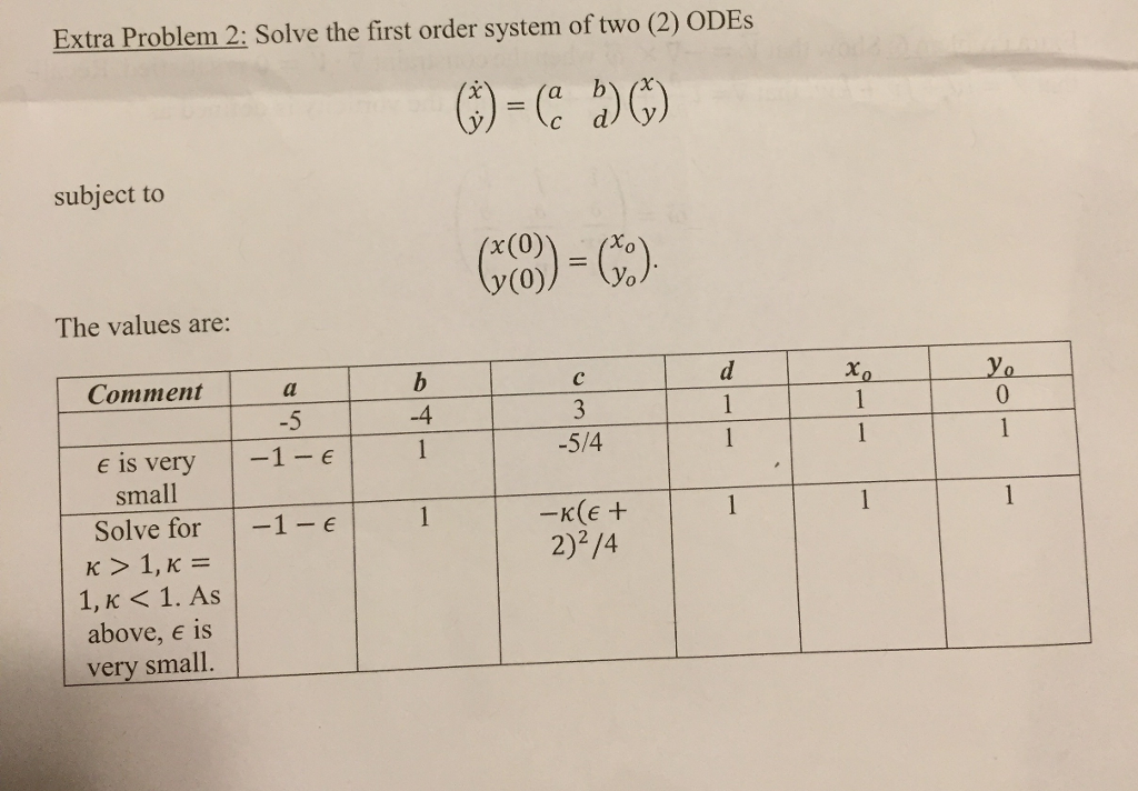 Extra Problem 2: Solve the first order system of two (2) ODEs x) by (x C d) (y subject to The values are: Comment E is very small (E Solve for -1 E 2)2/4 K 1, K 1, 1. As above, E is very small.