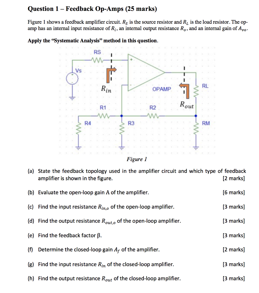 Solved Question 1 Feedback Op Amps 25 Marks Figure Types Of Amp Circuits Shows A