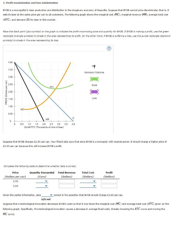 Solved 3 Profit Maximization And Loss Minimization Byob