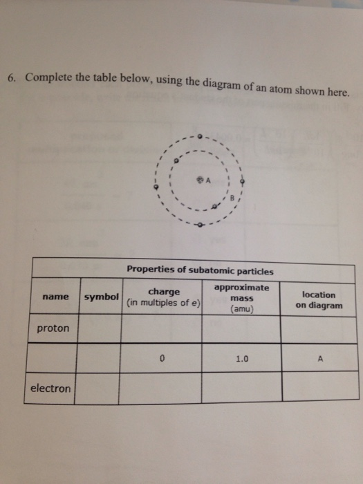 Solved complete the table below using the diagram of an complete the table below using the diagram of an ccuart Gallery
