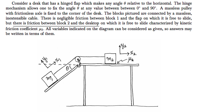 solved 1) draw a free body diagram for each block with aconsider a desk that has a hinged flap which makes any angle θ relative to the