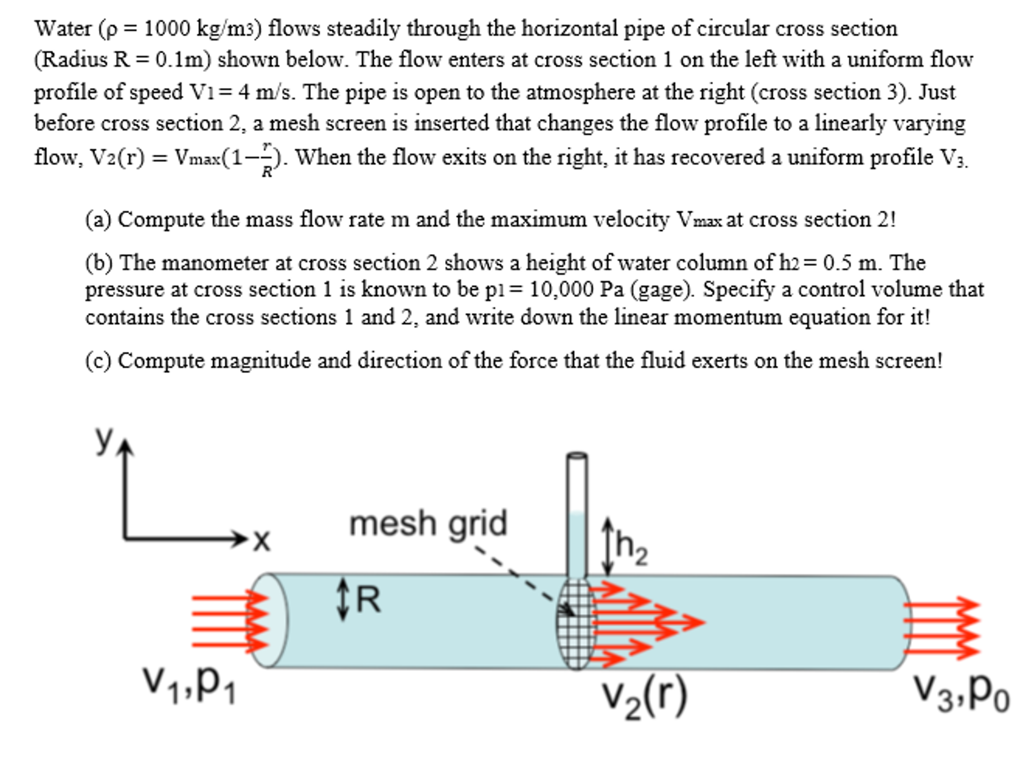 Solved: Water (rho = 1000 Kg/ms) Flows Steadily Through Th