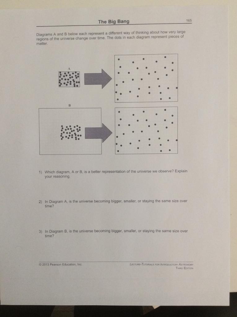 Solved The Big Bang 165 Diagrams A And B Below Each Repre