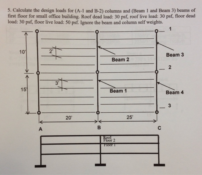 Solved: Calculate The Design Loads For (A-1 And B-2) Colum