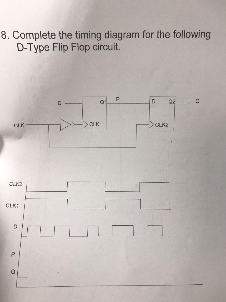 Complete the timing diagram for the following D-Type Flip Flop circuit.