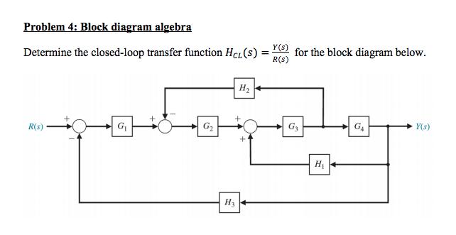 block diagram algebra solved: problem 4: block diagram algebra determine the clo ...
