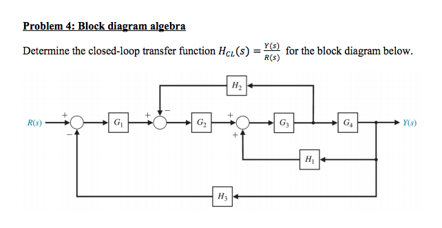 solved problem 4 block diagram algebra determine the clo. Black Bedroom Furniture Sets. Home Design Ideas