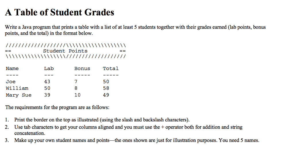 Solved A Table Of Student Grades Write A Java Program Tha