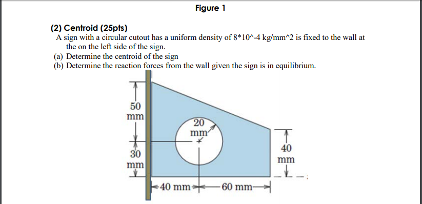 Solved solution for this problem should include assumptio appropriate free body diagrams calculations figure 1 2 centroid 25pts a sign with a circular cutout has ccuart Images