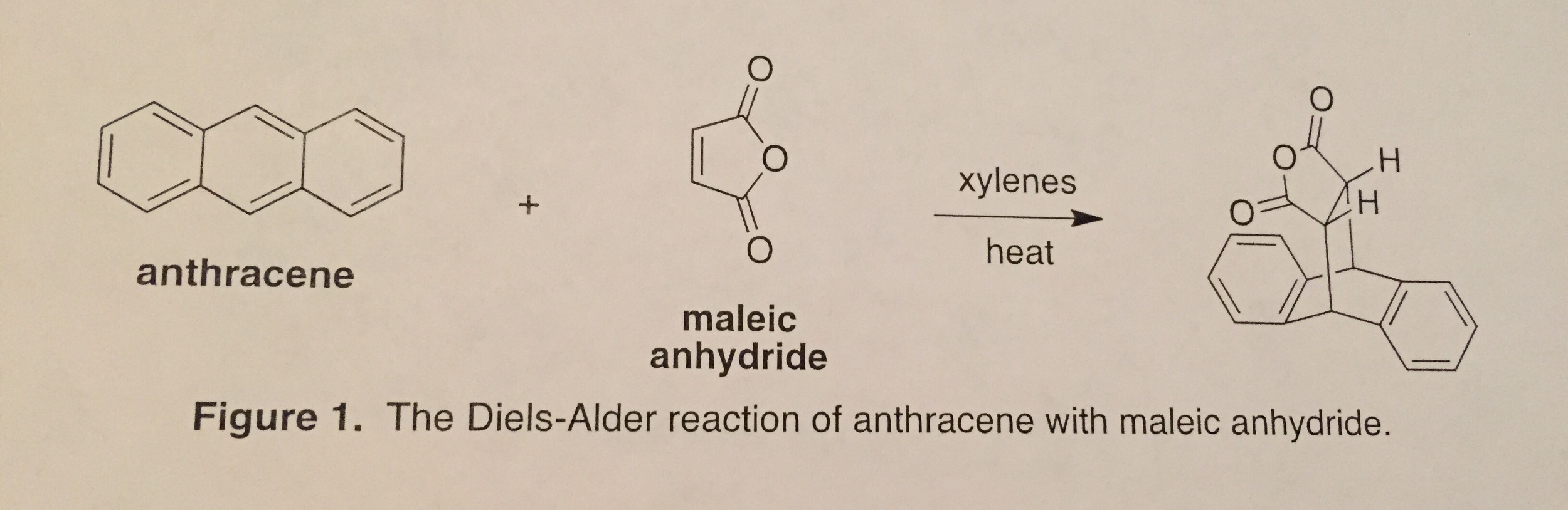 the diels alder reaction of anthracene with maleic anhydride