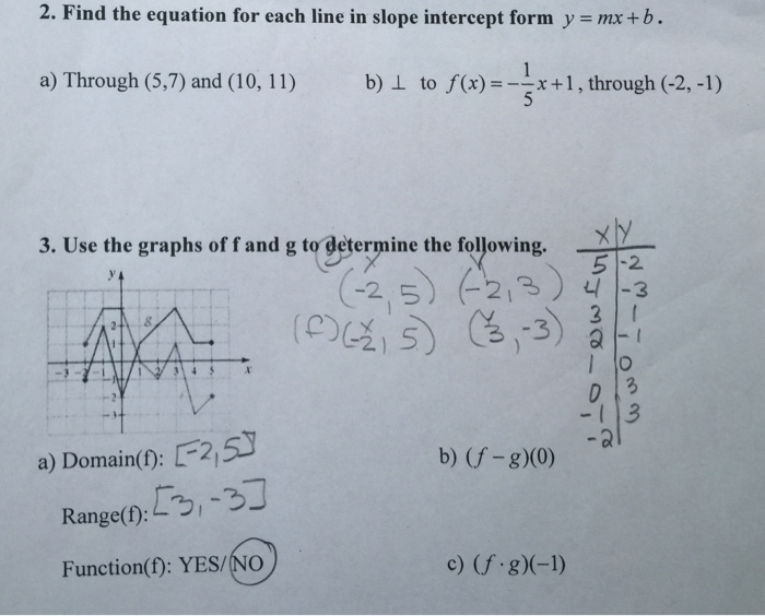 Solved Find The Equation For Each Line In Slope Intercept