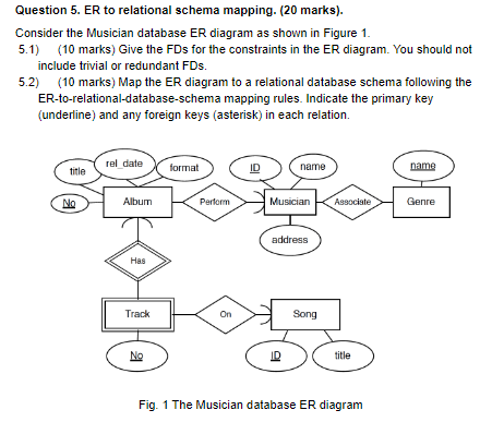 Solved: Question 5. ER To Relational Schema Mapping. (20 M ... on xslt mapping, mental model mapping, schematic mapping, identity mapping, system mapping, content mapping, field mapping,