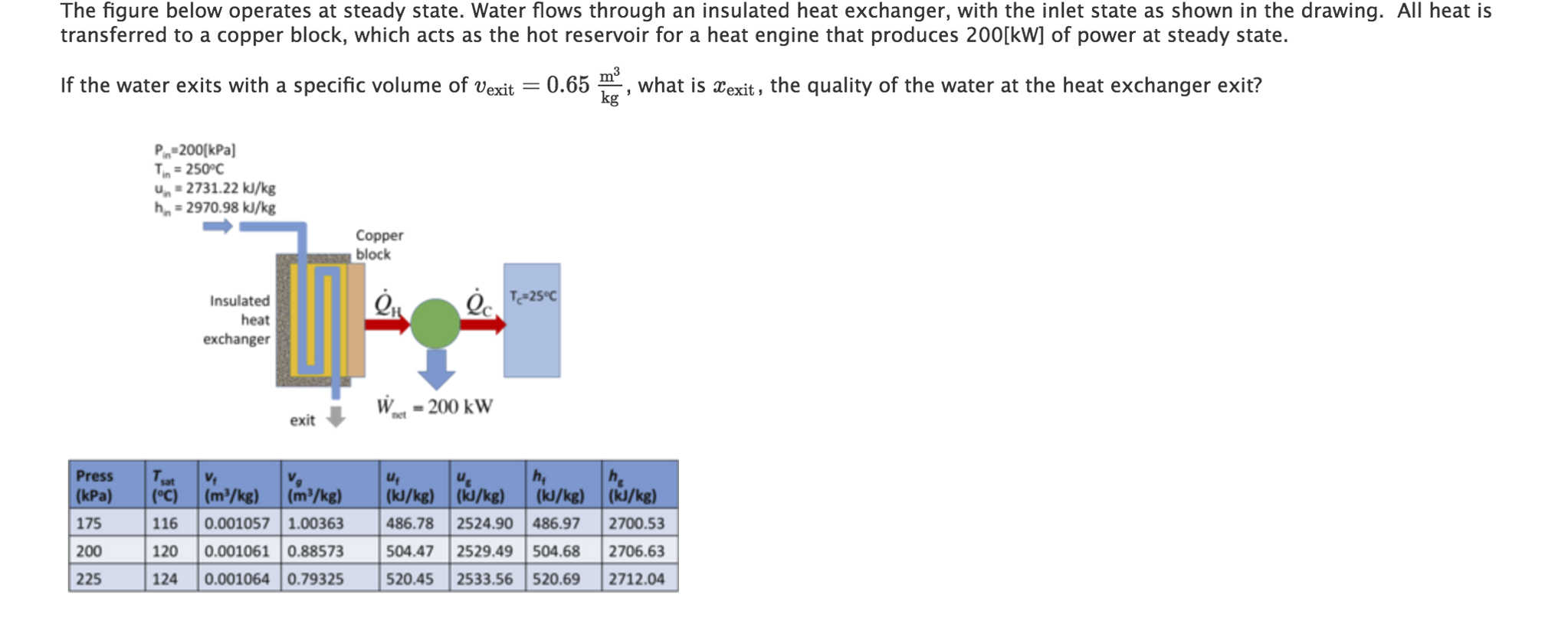 Solved The Figure Below Operates At Steady State Water F Heat Engine Block Diagram Question Flows Through An Insulated Exchanger With