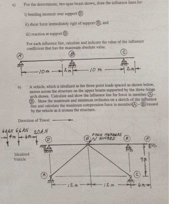 Solved A For The Determinate Two Span Beam Shown Draw