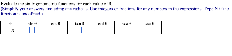 Solved: Evaluate The Six Trigonometric Functions For Each ...