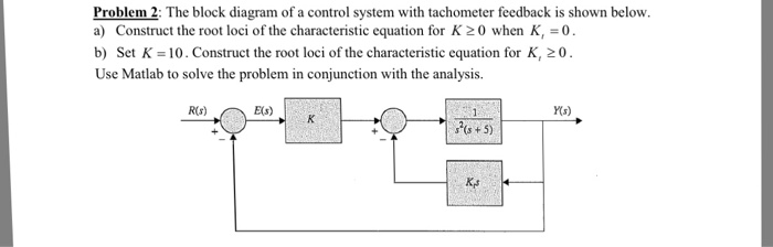 The block diagram of a control system with tachome chegg question the block diagram of a control system with tachometer feedback is shown below construct the roo ccuart Images