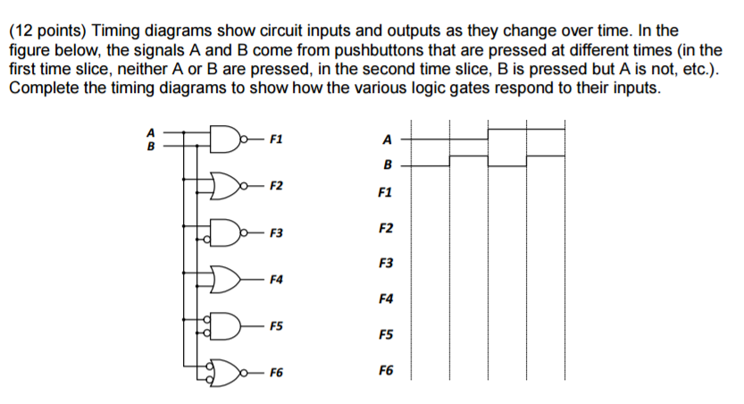 solved timing diagrams show circuit inputs and outputs as Logic Timing Diagrams logic timing diagrams wiring schematics