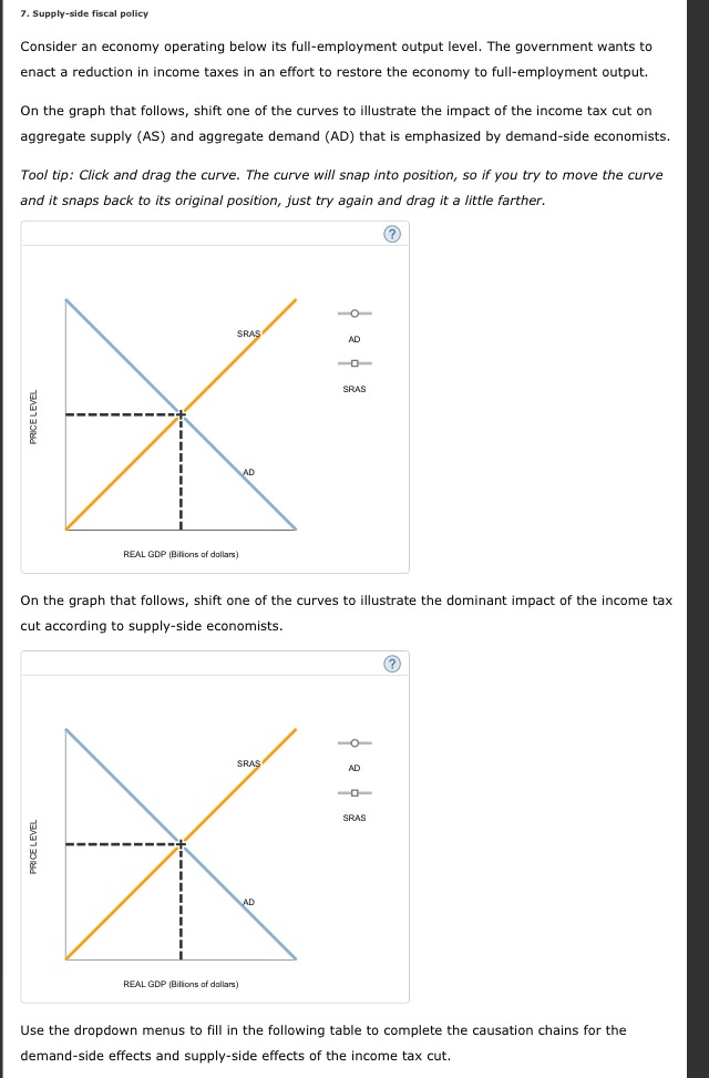 aggregate demand and the level of economic activity economics essay Then the shift in the aggregate demand curve will be a multiple of $180 billion if the multiplier is 2, aggregate demand will shift to the right by $360 billion thus, the equilibrium level of real gdp rises to $12,260 billion, and the price level rises to p2.