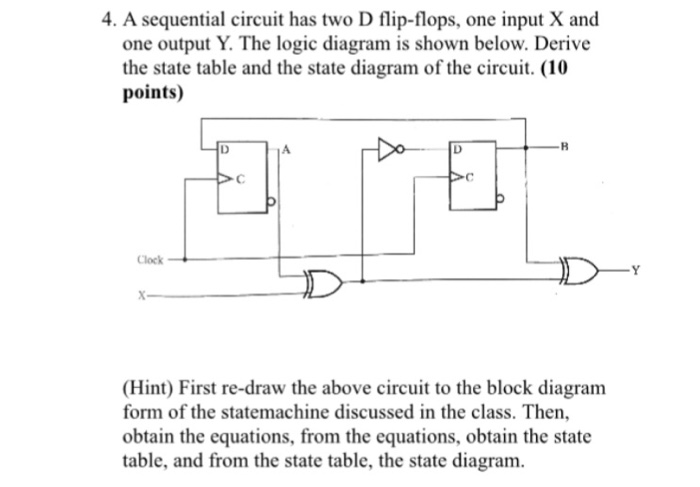 Solved A Sequential Circuit Has Two D Flip Flops One Inp