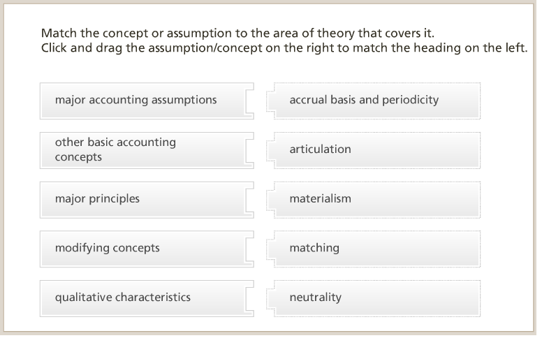 Solved: Match The Concept Or Assumption To The Area Of The