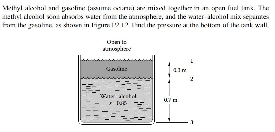 Solved: Methyl Alcohol And Gasoline (assume Octane) Are Mi