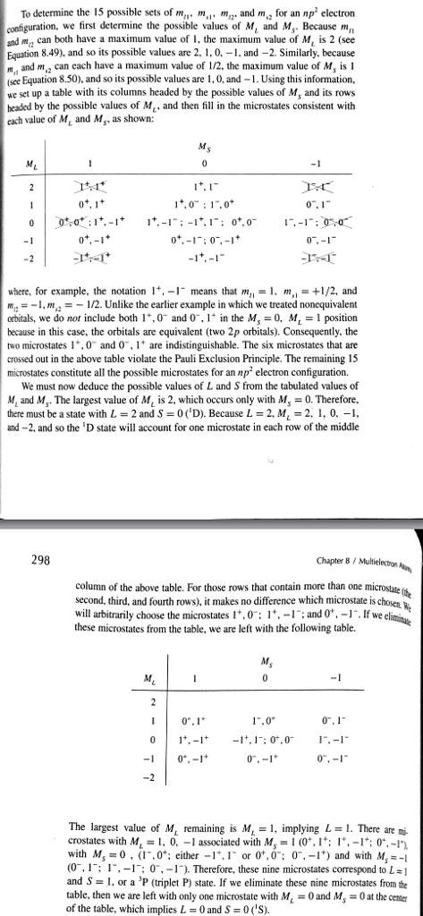 Solved Atomic Term Symbols Using The Method Of Making A M