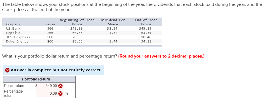 Solved: The Table Below Shows Your Stock Positions At The