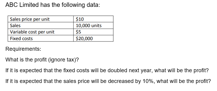 Solved: ABC Limited Has The Following Data: Sales Price Pe