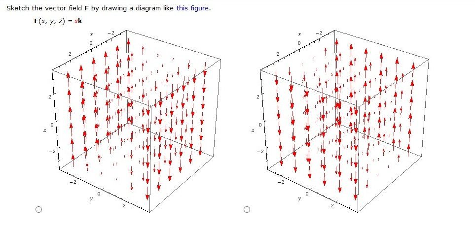 Solved sketch the vector field f by drawing a diagram lik sketch the vector field f by drawing a diagram like this figure fx ccuart Choice Image