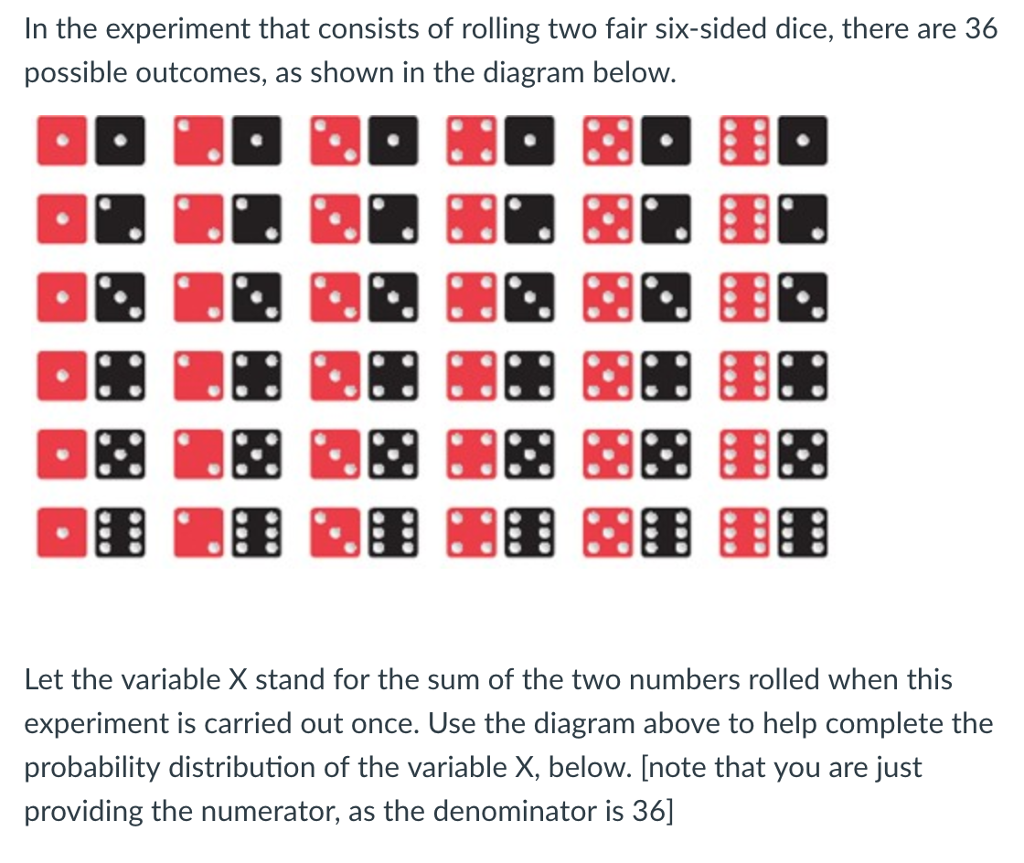 Solved in the experiment that consists of rolling two fai in the experiment that consists of rolling two fair six sided dice there are ccuart Choice Image